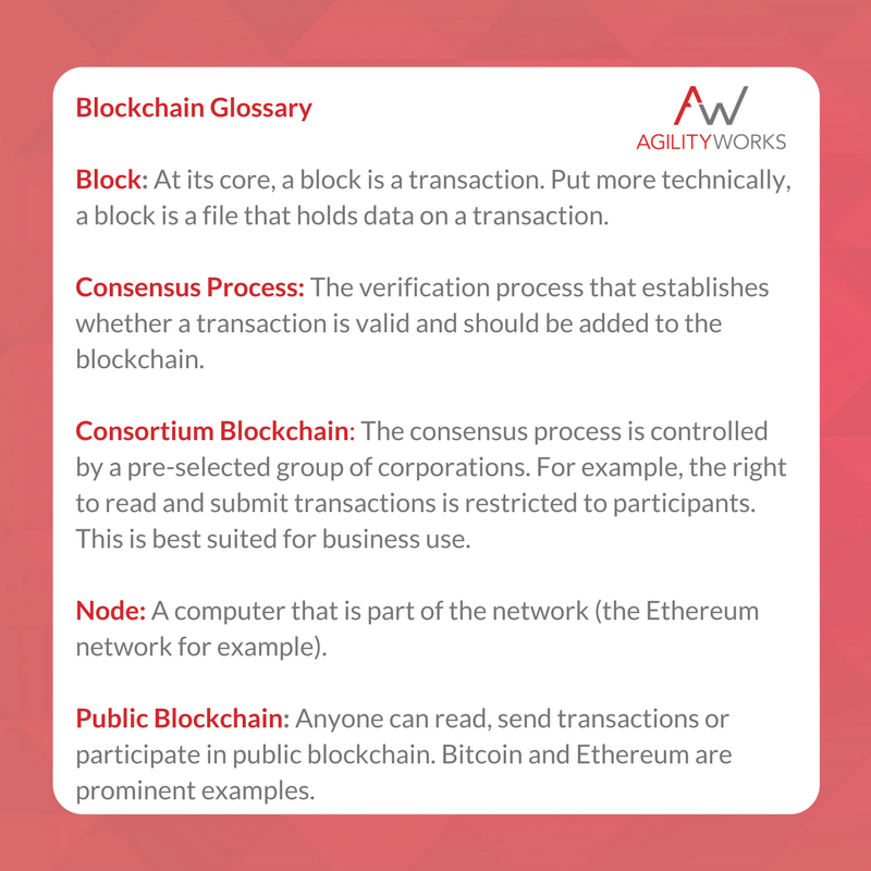 Blockchain GlossaryBlock_ At its core, a block is a transaction. Put more technically, a block is a file that holds data on a transaction.Consensus Process_ The verification process that establishes whether (1)