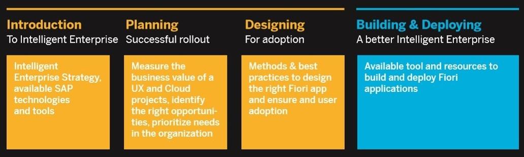 SAPDICF agenda slide