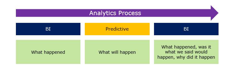 Predictive_Blog_2.png